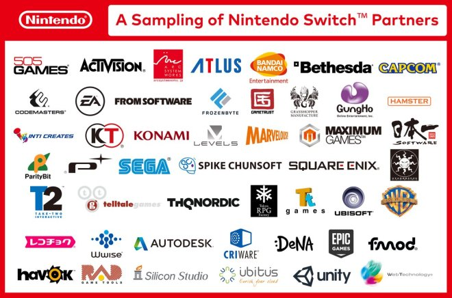switch-third-party